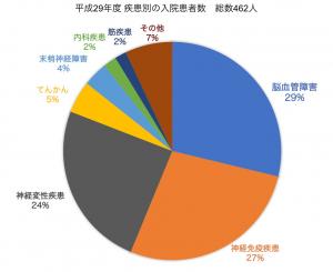 29%e5%b9%b4%e5%ba%a6%e5%86%85%e8%a8%b3