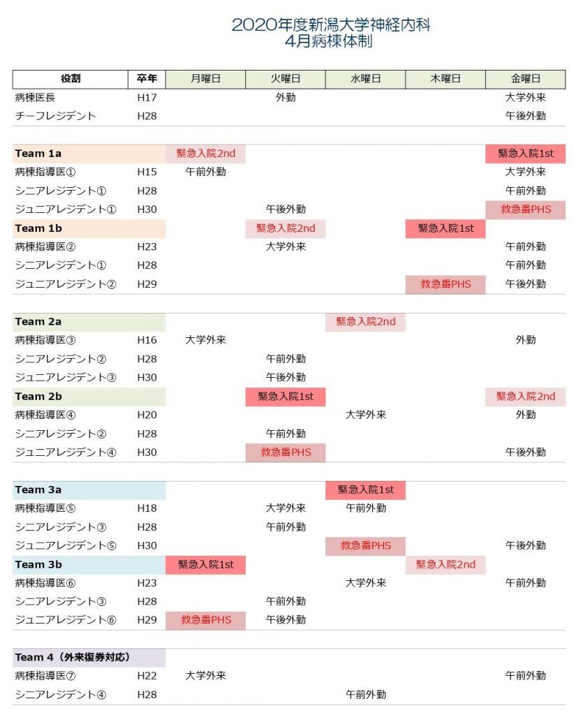2020年4月~病棟体制_HP用_page-0001