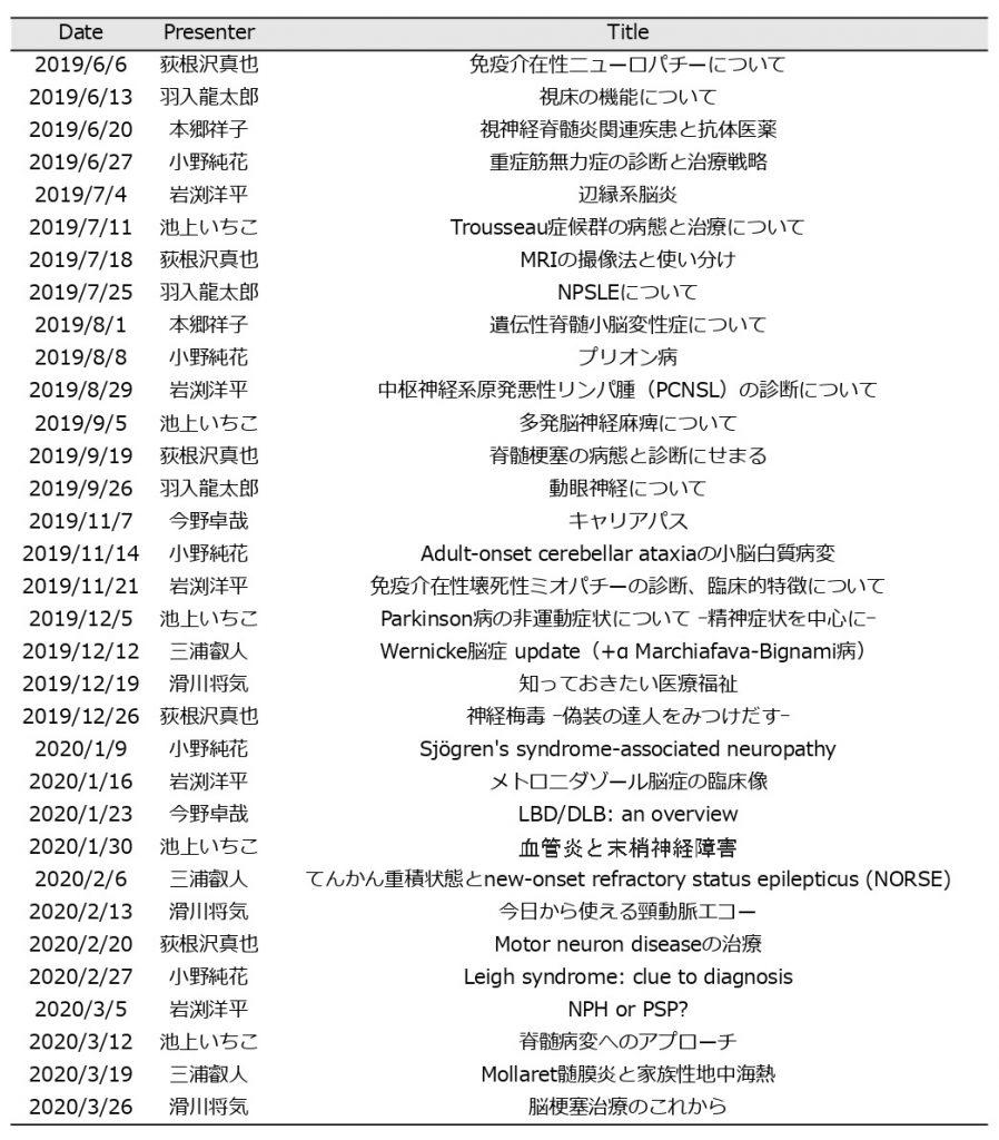 R1年度レジデント勉強会_page-0002