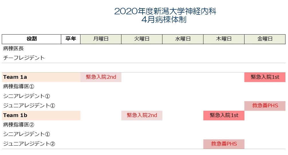 2020年4月~病棟体制_HP用_page-0001修