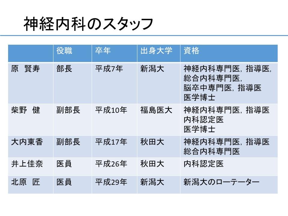 病院紹介(秋田赤十字病院 2020年) (3)