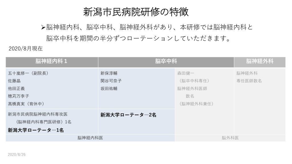 病院紹介(新潟市民病院 2020年) (3)