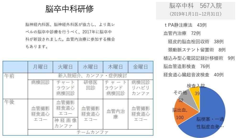 病院紹介(新潟市民病院 2020年) (5)