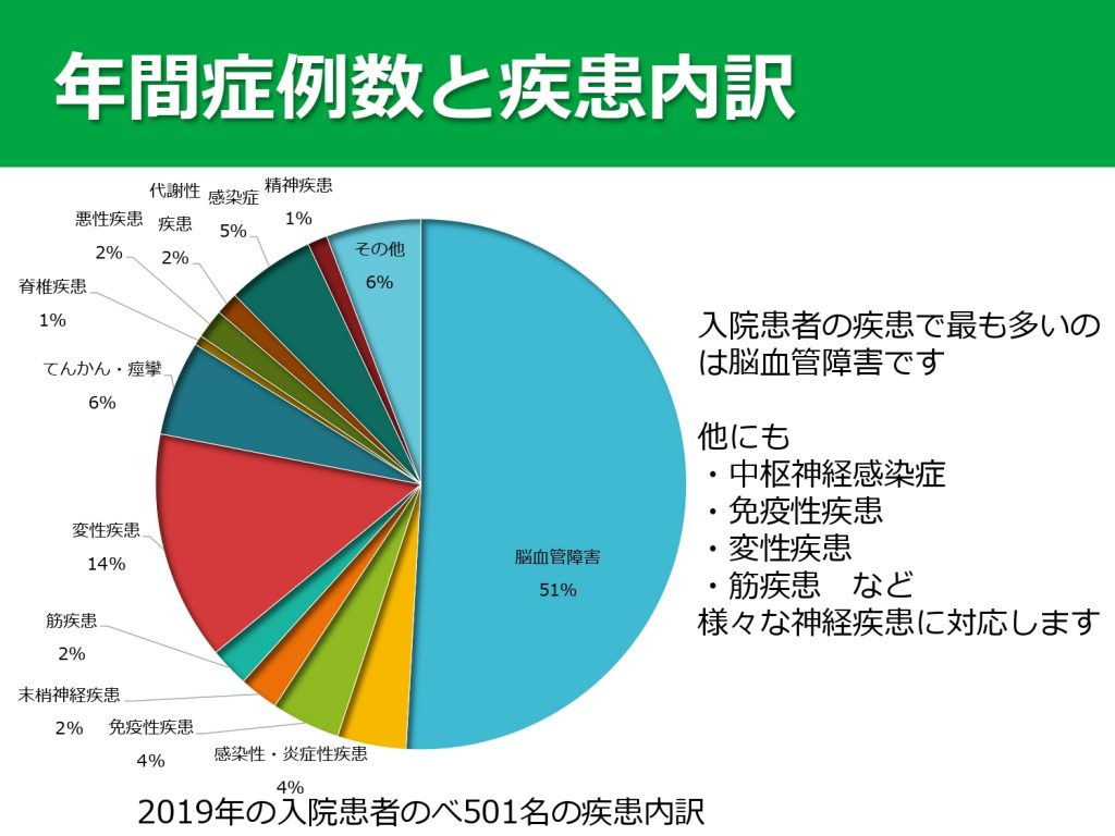 長岡赤十字 2020年 (4)