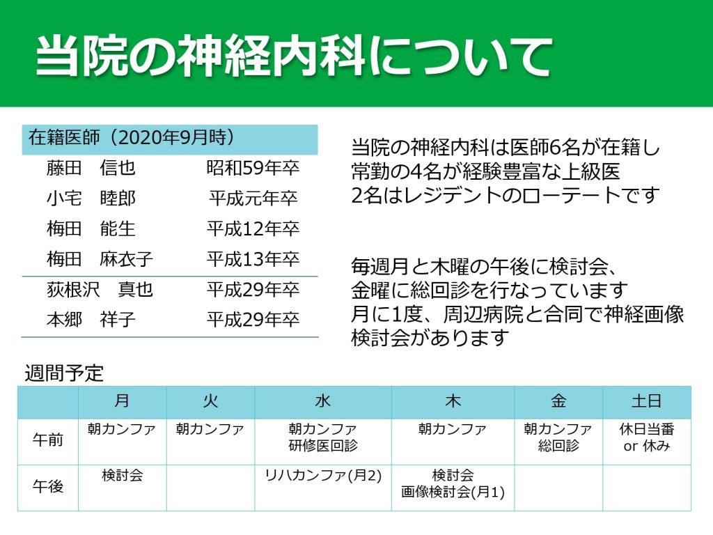 長岡赤十字 2020年 (3)